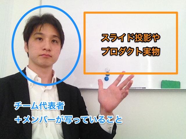 ビデオ構図例